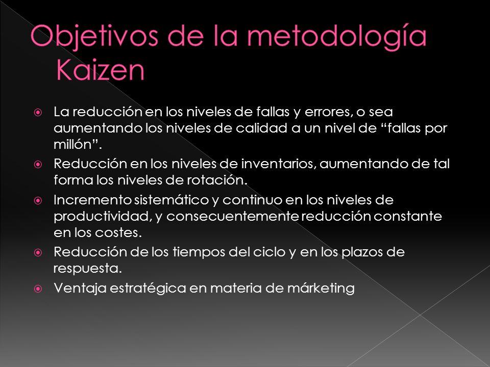 Objetivos de la metodología Kaizen