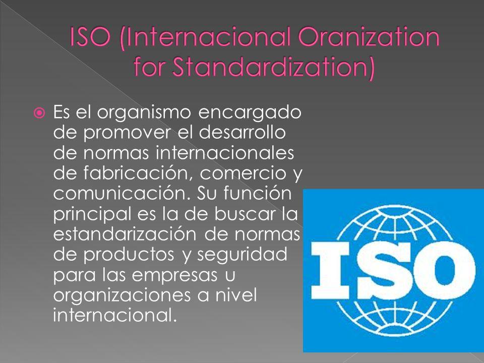 ISO (Internacional Oranization for Standardization)