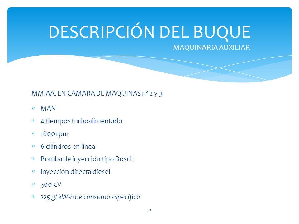 DESCRIPCIÓN DEL BUQUE MAQUINARIA AUXILIAR