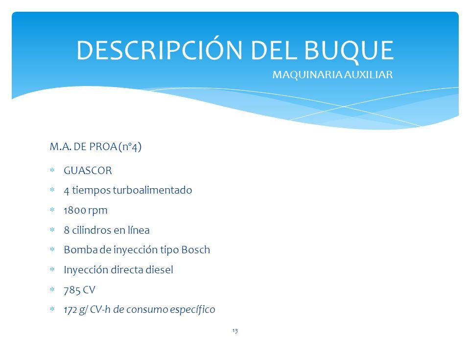 DESCRIPCIÓN DEL BUQUE MAQUINARIA AUXILIAR M.A. DE PROA (nº4) GUASCOR