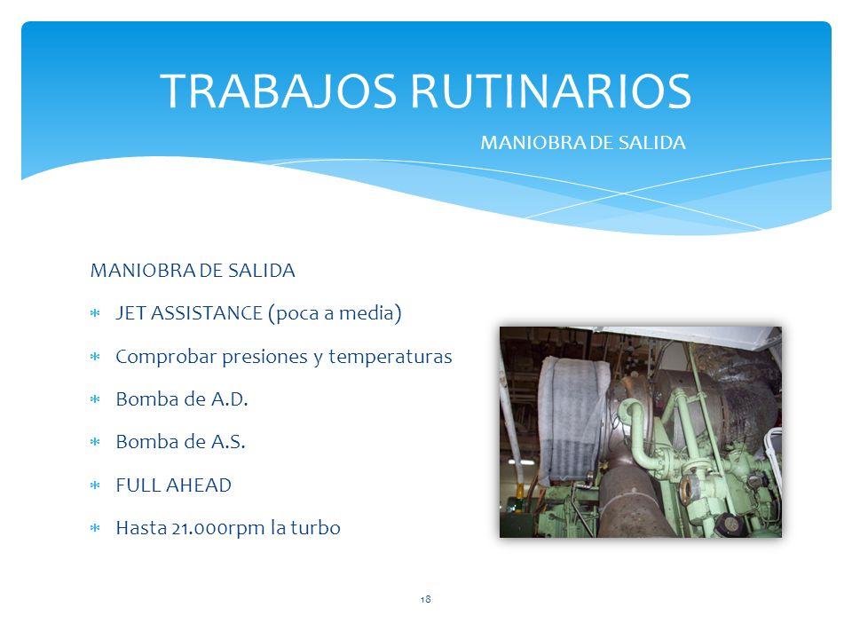 TRABAJOS RUTINARIOS MANIOBRA DE SALIDA MANIOBRA DE SALIDA