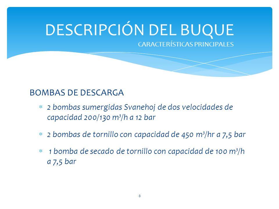 DESCRIPCIÓN DEL BUQUE BOMBAS DE DESCARGA