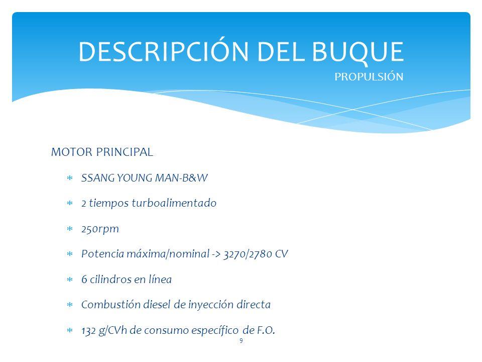 DESCRIPCIÓN DEL BUQUE MOTOR PRINCIPAL PROPULSIÓN SSANG YOUNG MAN-B&W