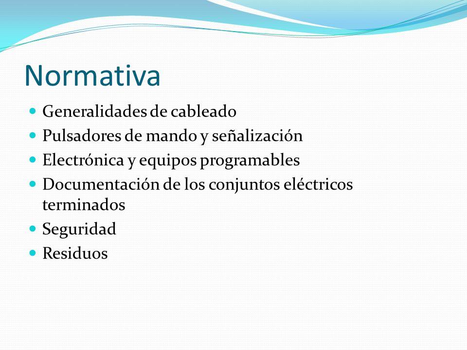 Normativa Generalidades de cableado Pulsadores de mando y señalización
