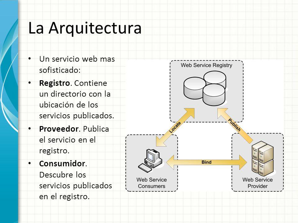 La Arquitectura Un servicio web mas sofisticado:
