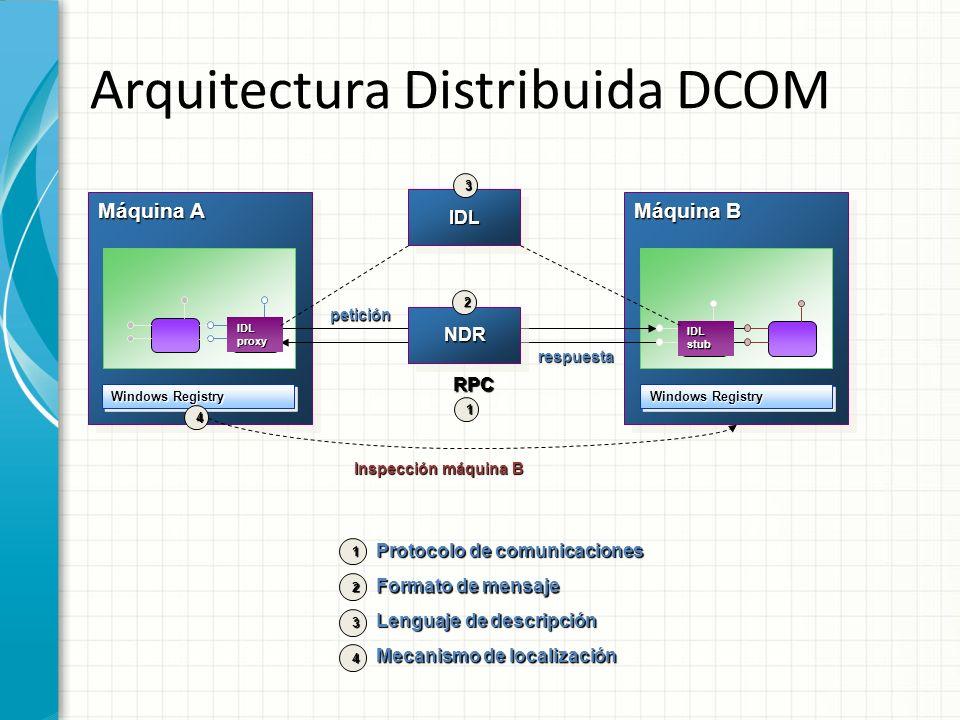Arquitectura Distribuida DCOM