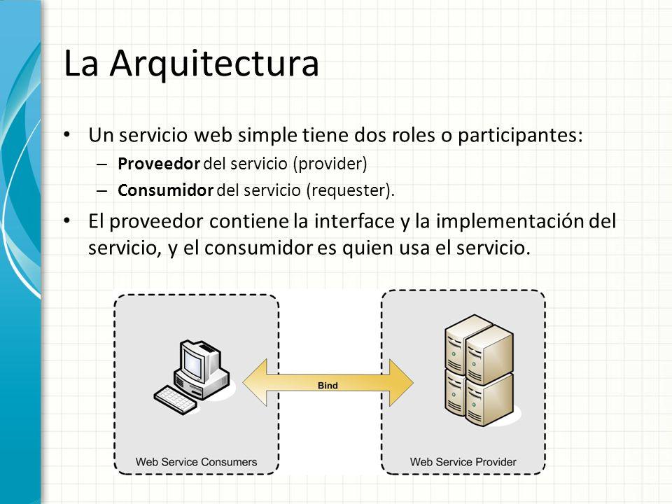 La Arquitectura Un servicio web simple tiene dos roles o participantes: Proveedor del servicio (provider)
