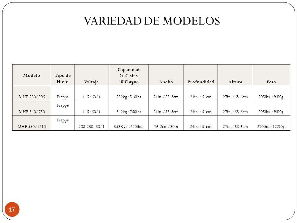 VARIEDAD DE MODELOS Modelo Tipo de Hielo Voltaje Capacidad 21˚C aire