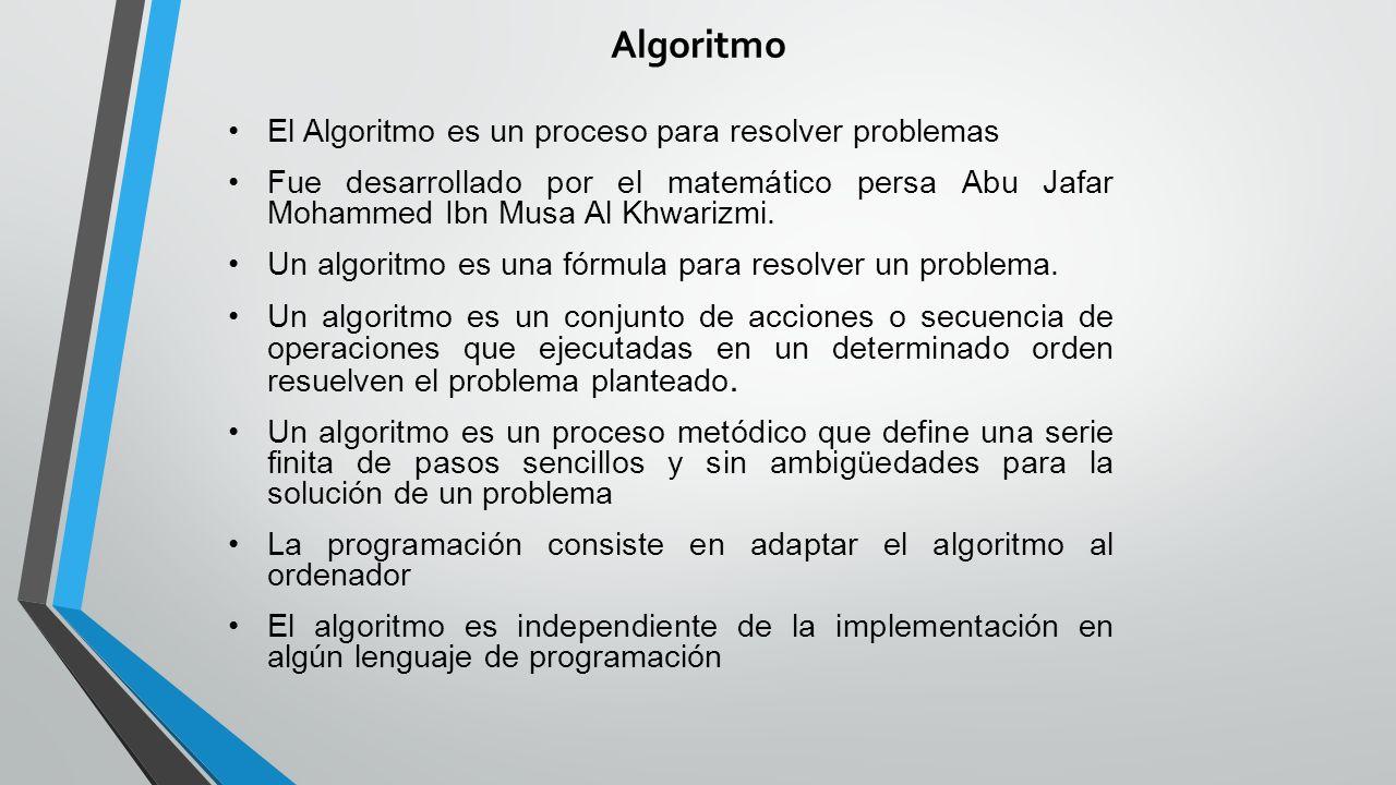 Algoritmo El Algoritmo es un proceso para resolver problemas