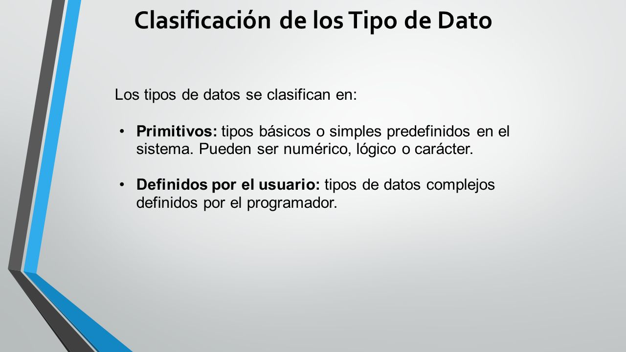 Clasificación de los Tipo de Dato