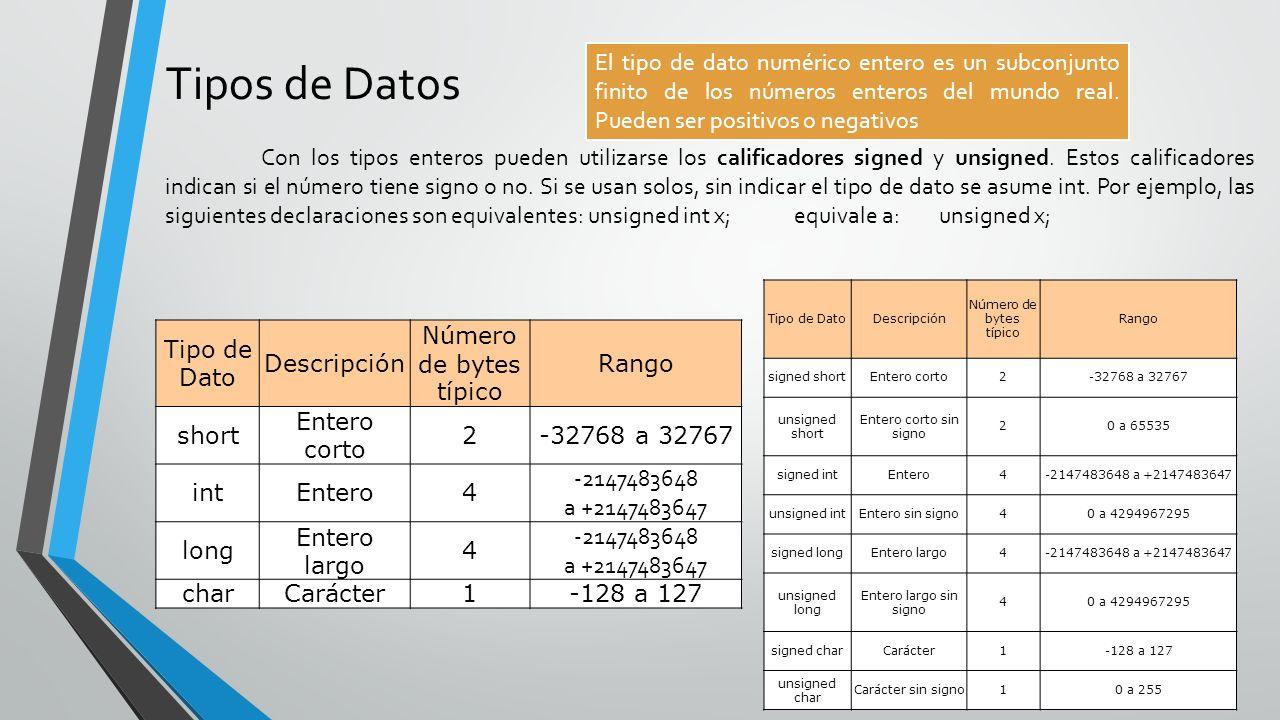 Tipos de Datos El tipo de dato numérico entero es un subconjunto finito de los números enteros del mundo real. Pueden ser positivos o negativos.