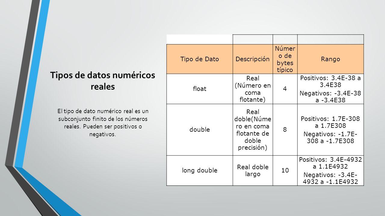 Tipos de datos numéricos reales