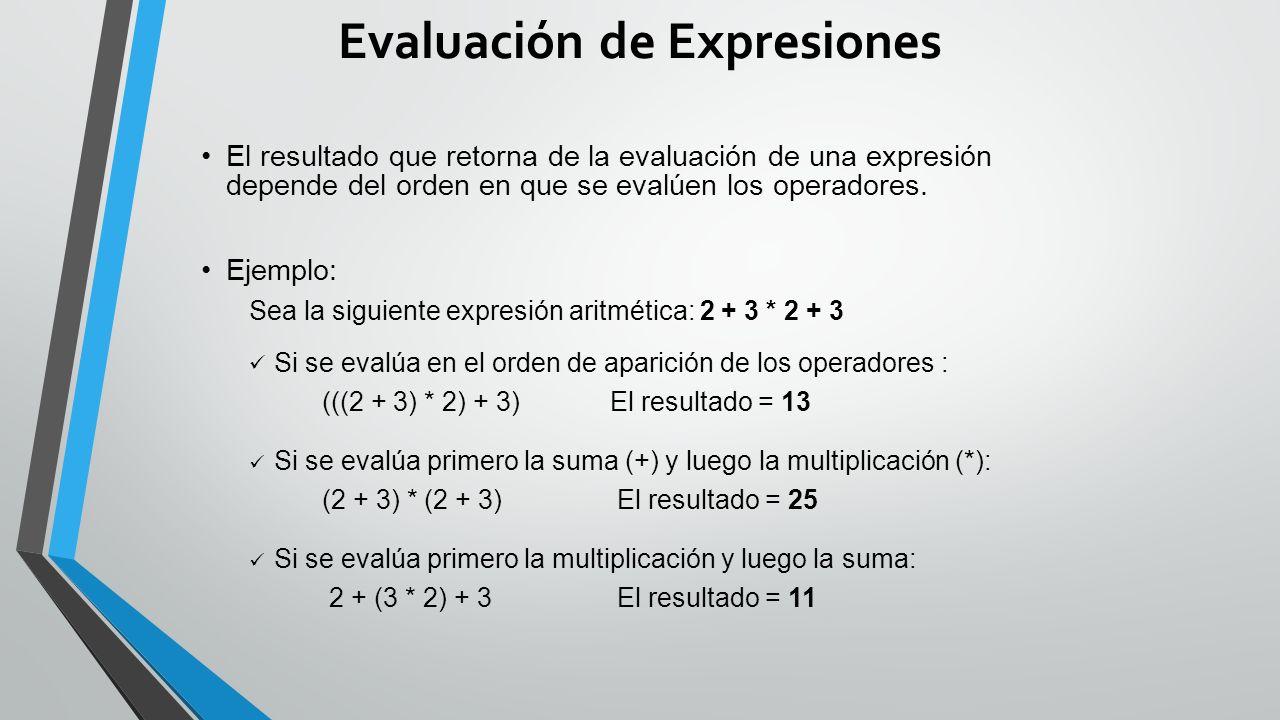 Evaluación de Expresiones
