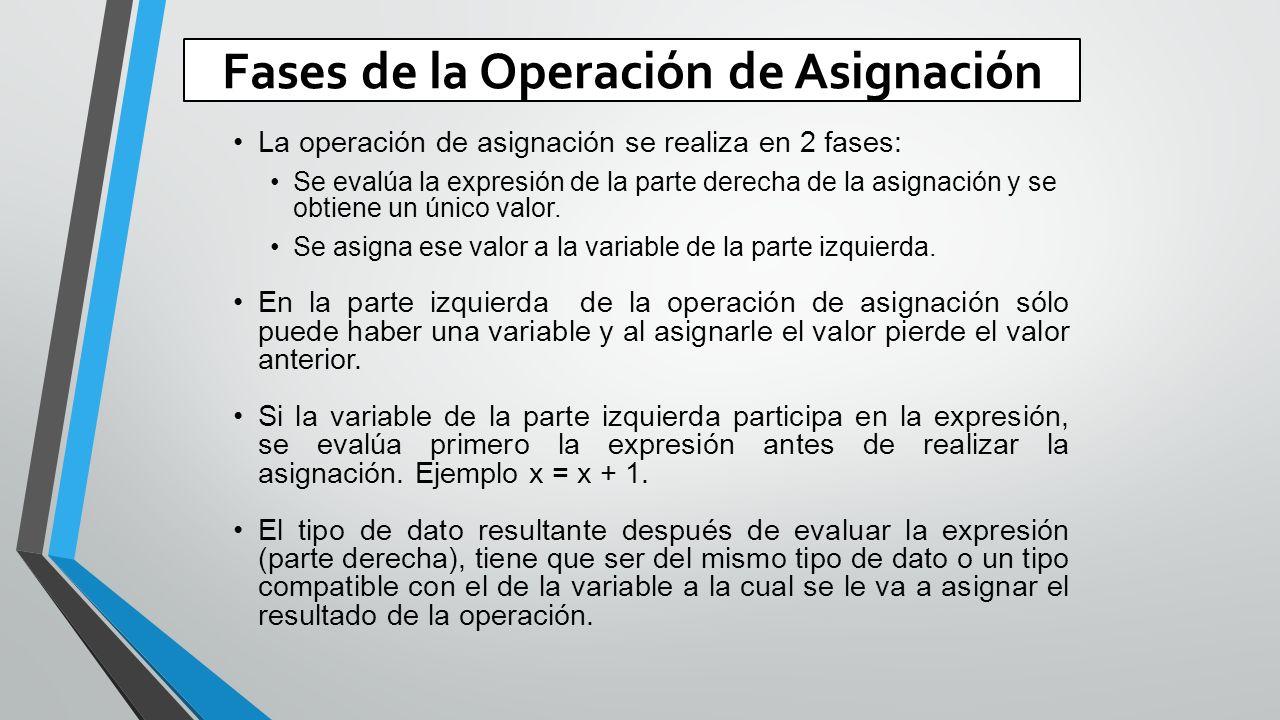 Fases de la Operación de Asignación