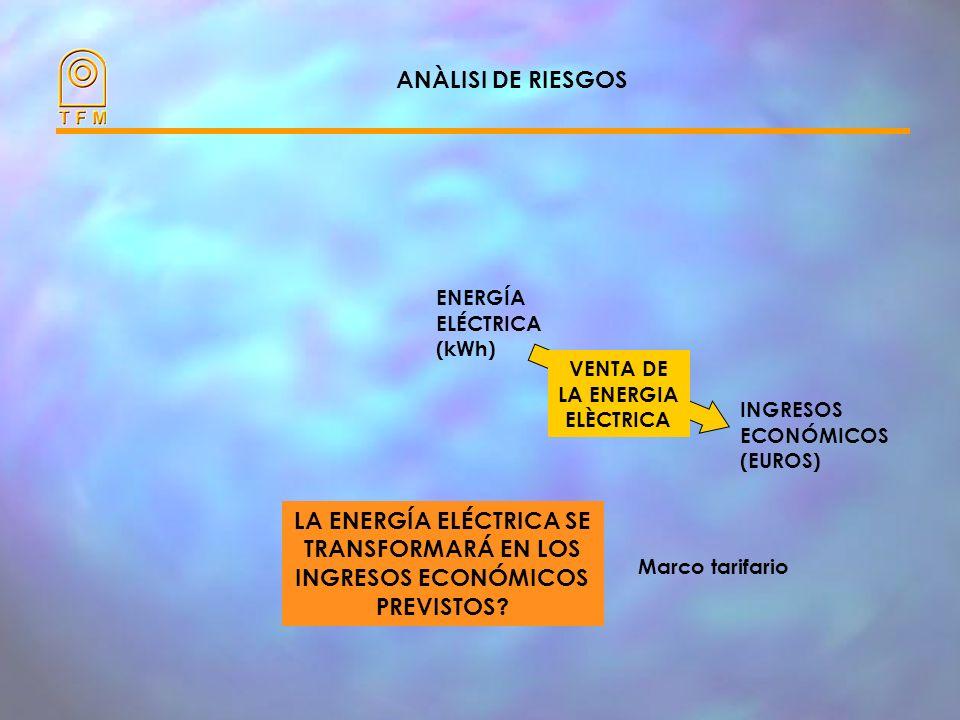VENTA DE LA ENERGIA ELÈCTRICA