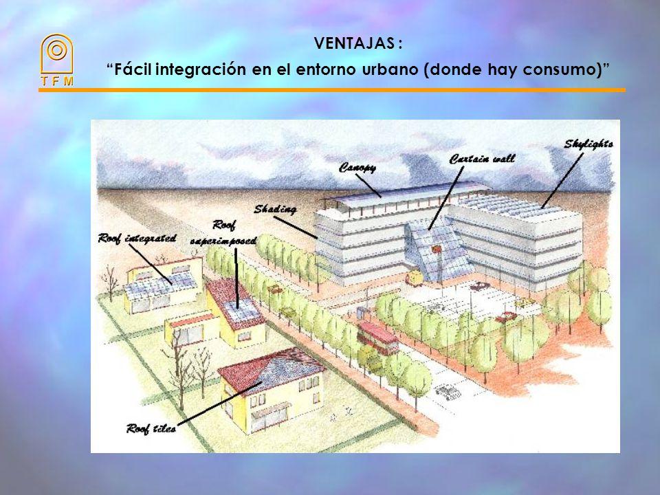 VENTAJAS : Fácil integración en el entorno urbano (donde hay consumo)