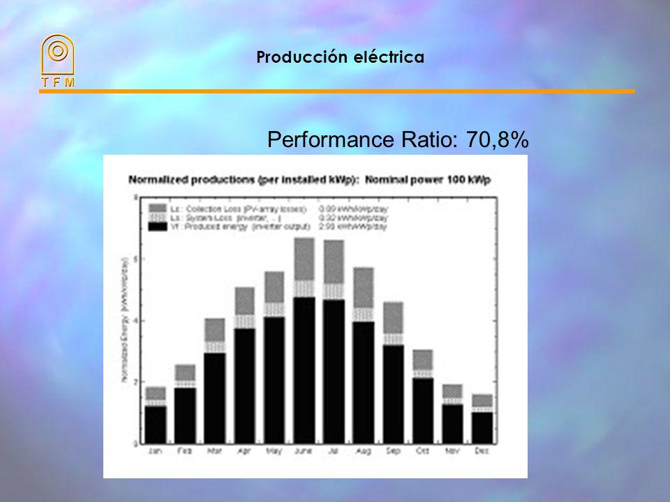 Producción eléctrica Performance Ratio: 70,8%