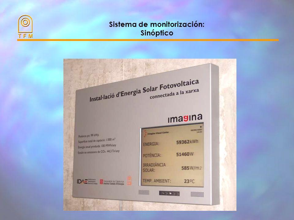 Sistema de monitorización: Sinóptico