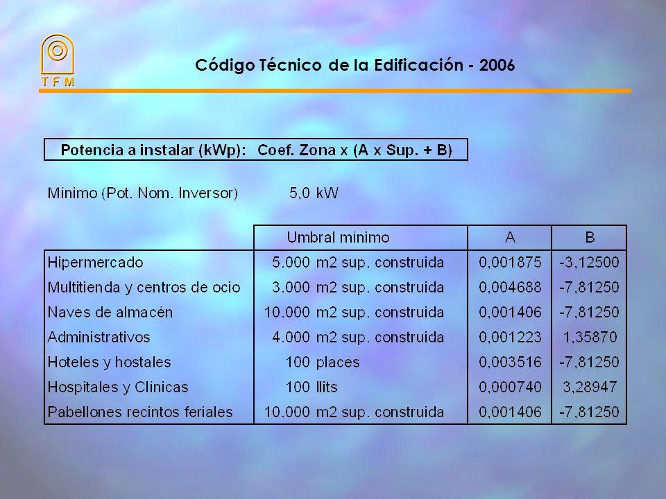 Código Técnico de la Edificación - 2006
