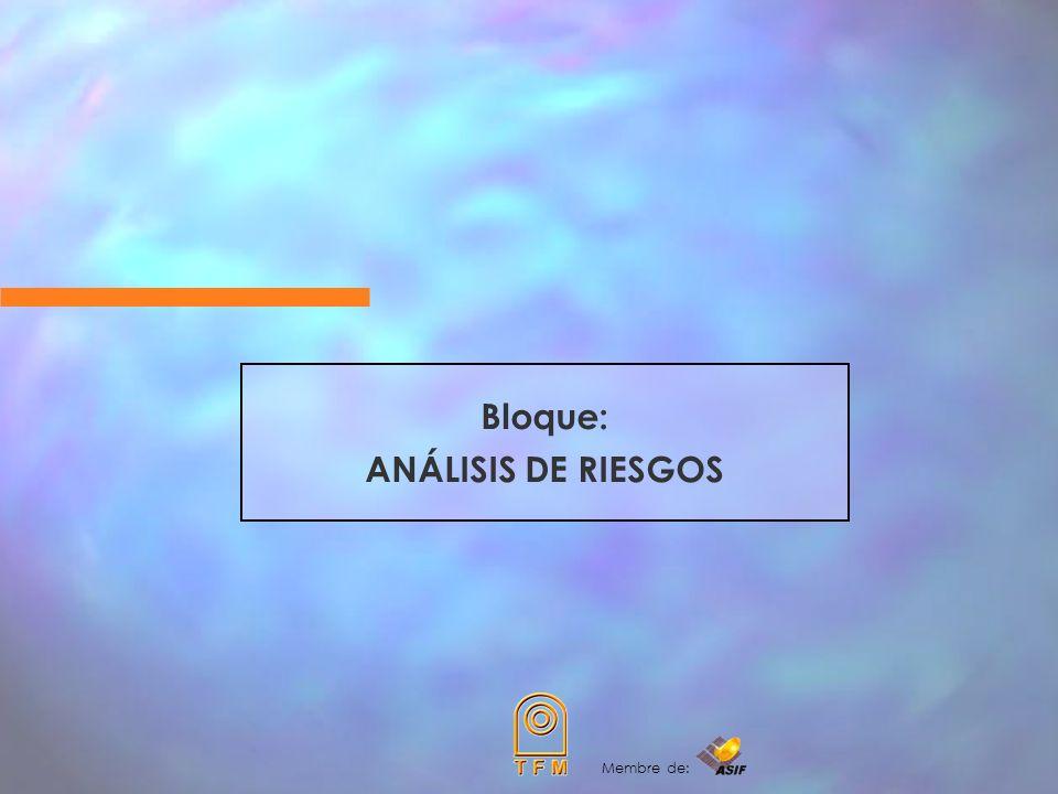 Bloque: ANÁLISIS DE RIESGOS