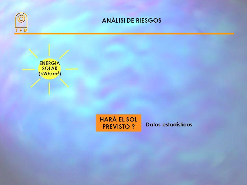 ANÀLISI DE RIESGOS HARÀ EL SOL PREVISTO