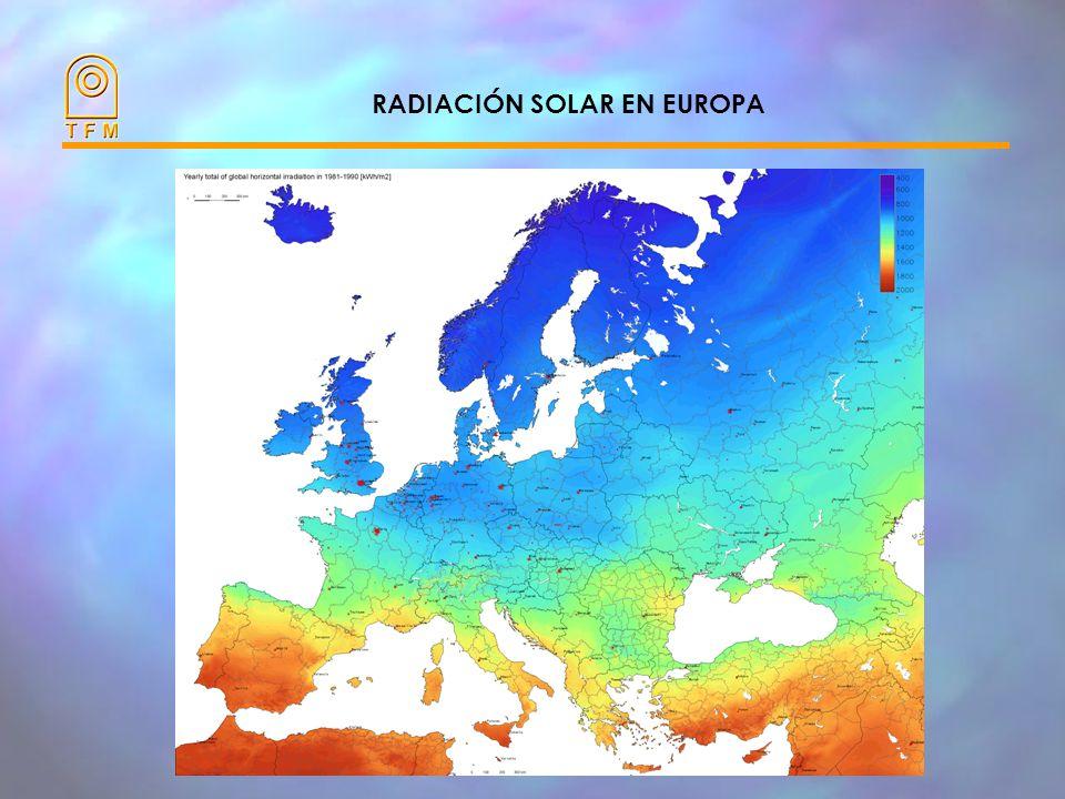 RADIACIÓN SOLAR EN EUROPA