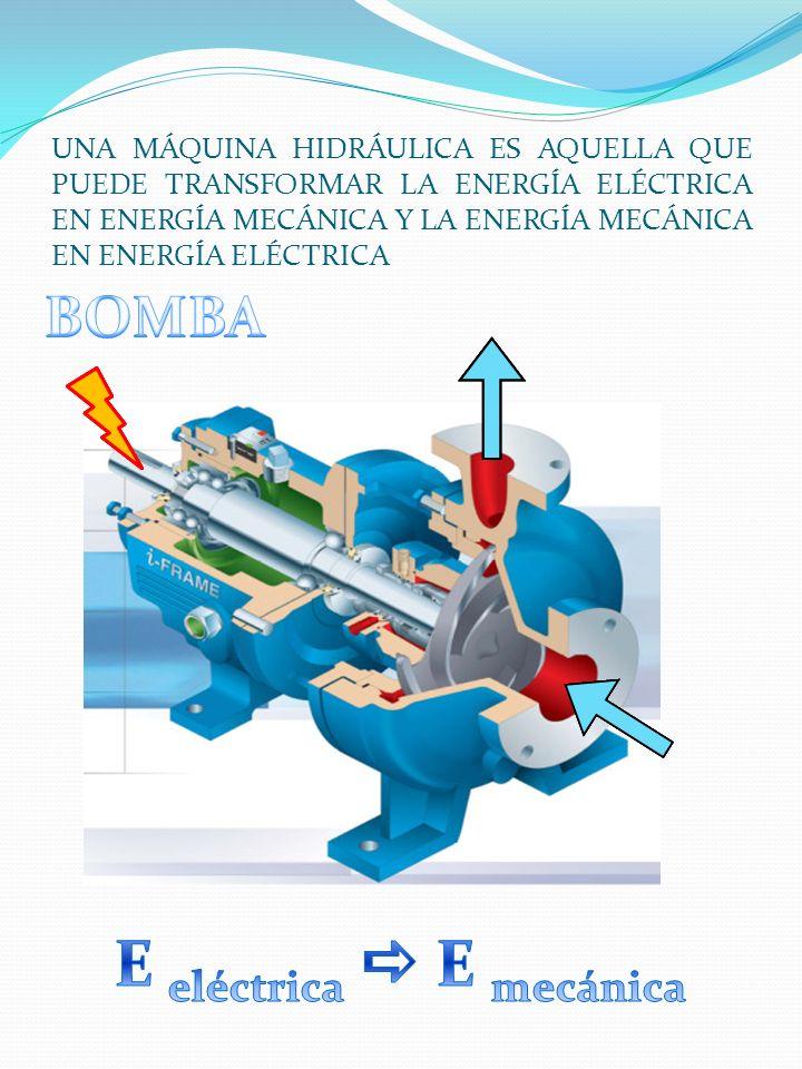 E eléctrica a E mecánica