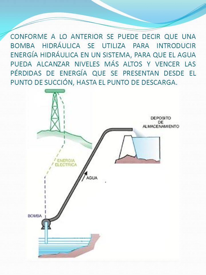 CONFORME A LO ANTERIOR SE PUEDE DECIR QUE UNA BOMBA HIDRÁULICA SE UTILIZA PARA INTRODUCIR ENERGÍA HIDRÁULICA EN UN SISTEMA, PARA QUE EL AGUA PUEDA ALCANZAR NIVELES MÁS ALTOS Y VENCER LAS PÉRDIDAS DE ENERGÍA QUE SE PRESENTAN DESDE EL PUNTO DE SUCCIÓN, HASTA EL PUNTO DE DESCARGA.
