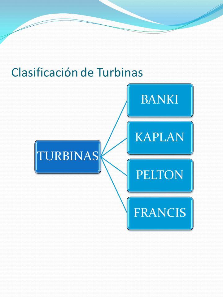Clasificación de Turbinas