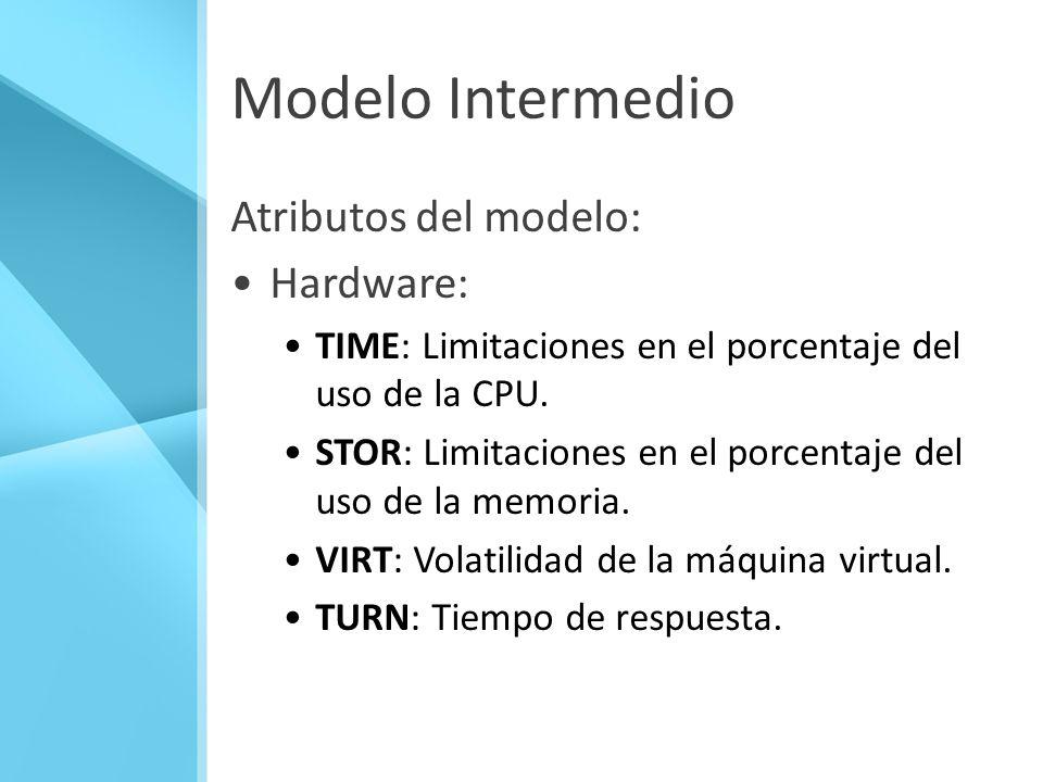 Modelo Intermedio Atributos del modelo: Hardware: