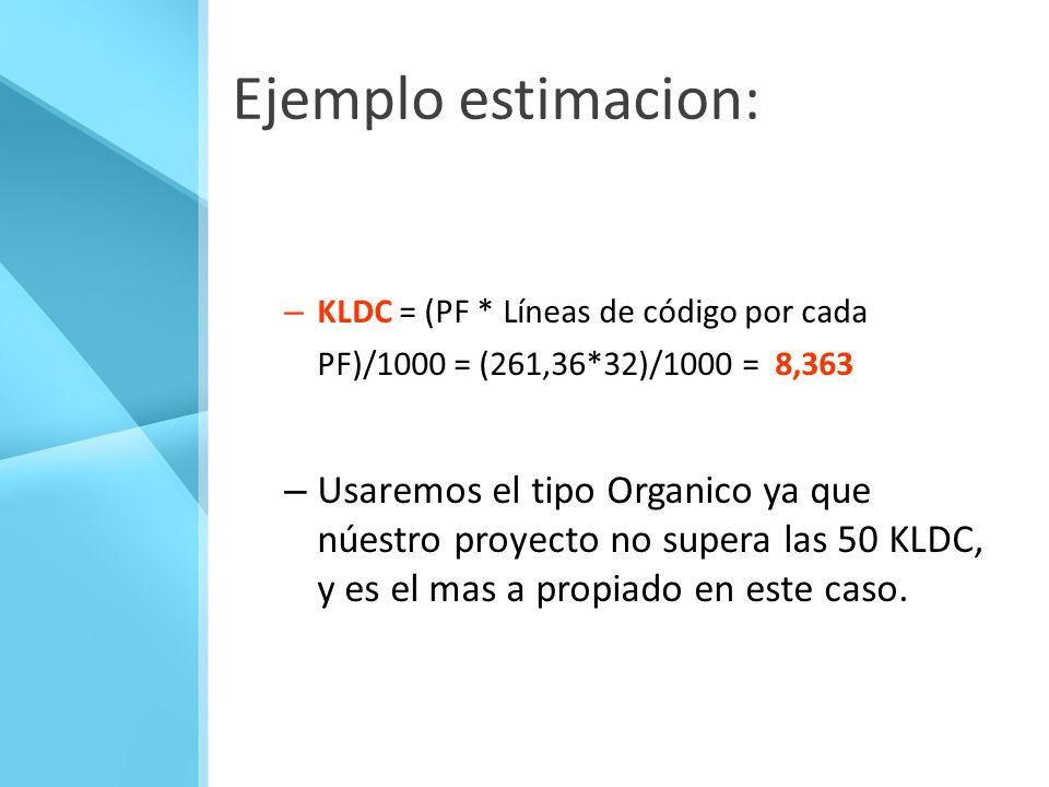 Ejemplo estimacion: KLDC = (PF * Líneas de código por cada PF)/1000 = (261,36*32)/1000 = 8,363.