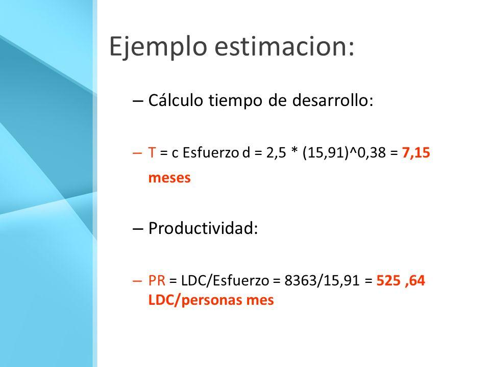 Ejemplo estimacion: Cálculo tiempo de desarrollo: Productividad: