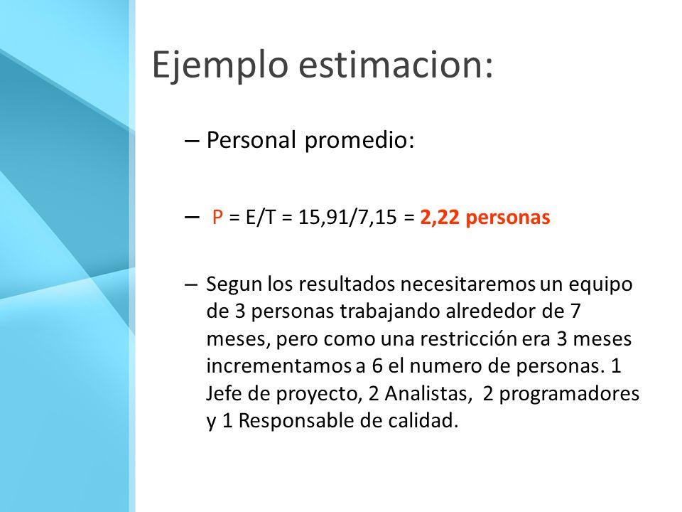Ejemplo estimacion: Personal promedio: