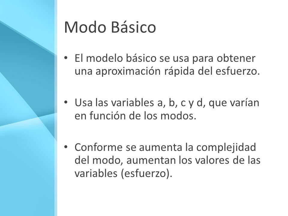 Modo Básico El modelo básico se usa para obtener una aproximación rápida del esfuerzo.