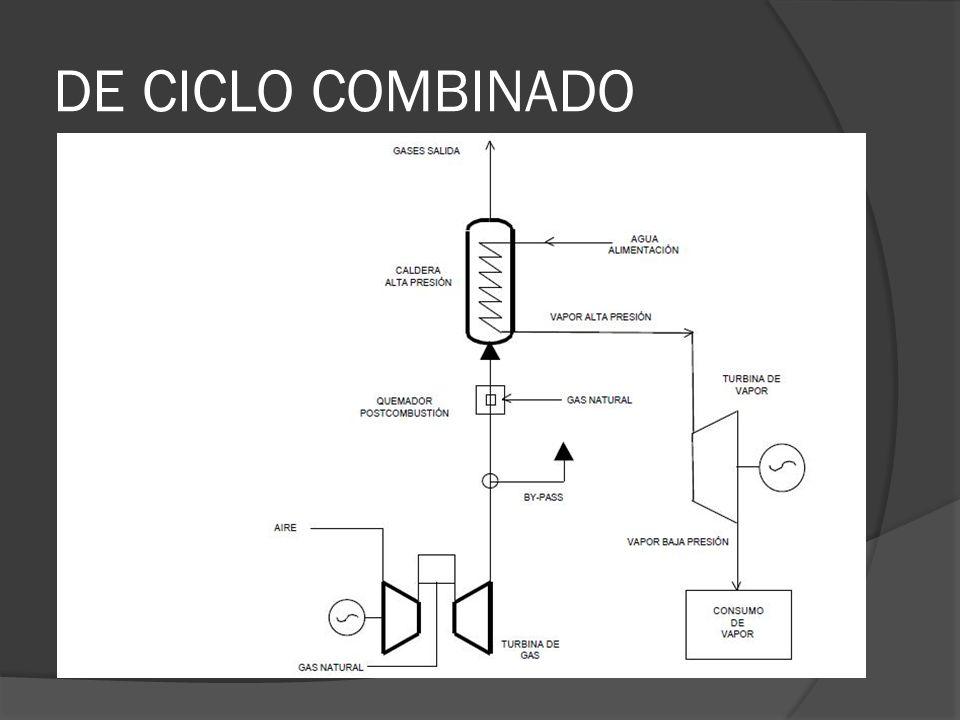DE CICLO COMBINADO
