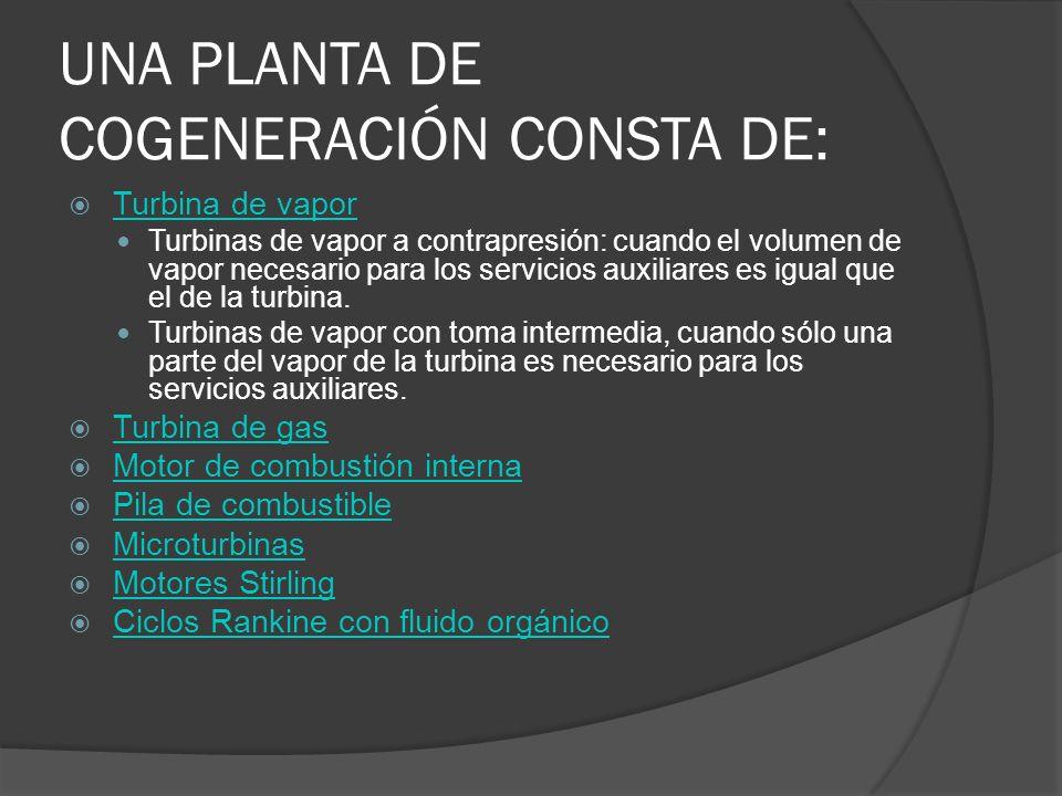 UNA PLANTA DE COGENERACIÓN CONSTA DE: