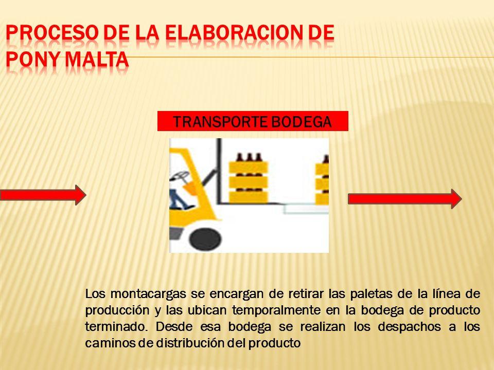 PROCESO DE LA ELABORACION DE PONY MALTA