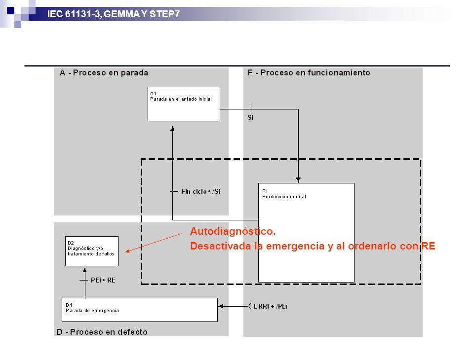 Autodiagnóstico. Desactivada la emergencia y al ordenarlo con RE