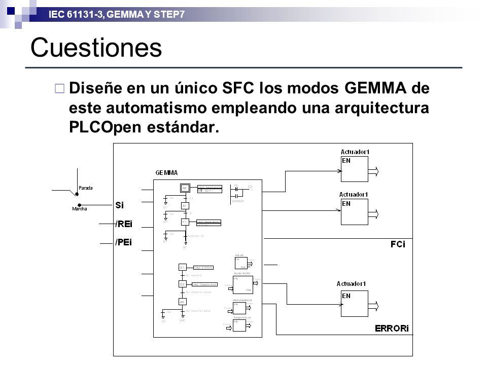 Cuestiones Diseñe en un único SFC los modos GEMMA de este automatismo empleando una arquitectura PLCOpen estándar.