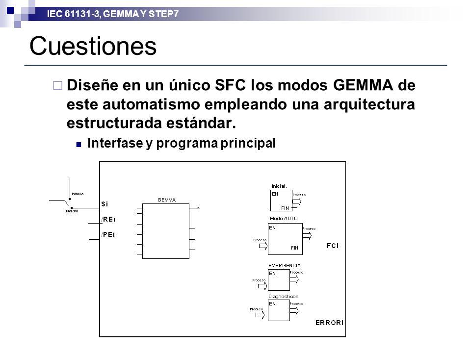 Cuestiones Diseñe en un único SFC los modos GEMMA de este automatismo empleando una arquitectura estructurada estándar.