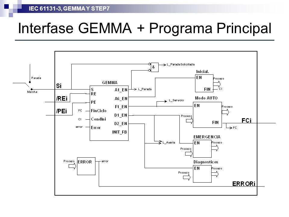 Interfase GEMMA + Programa Principal