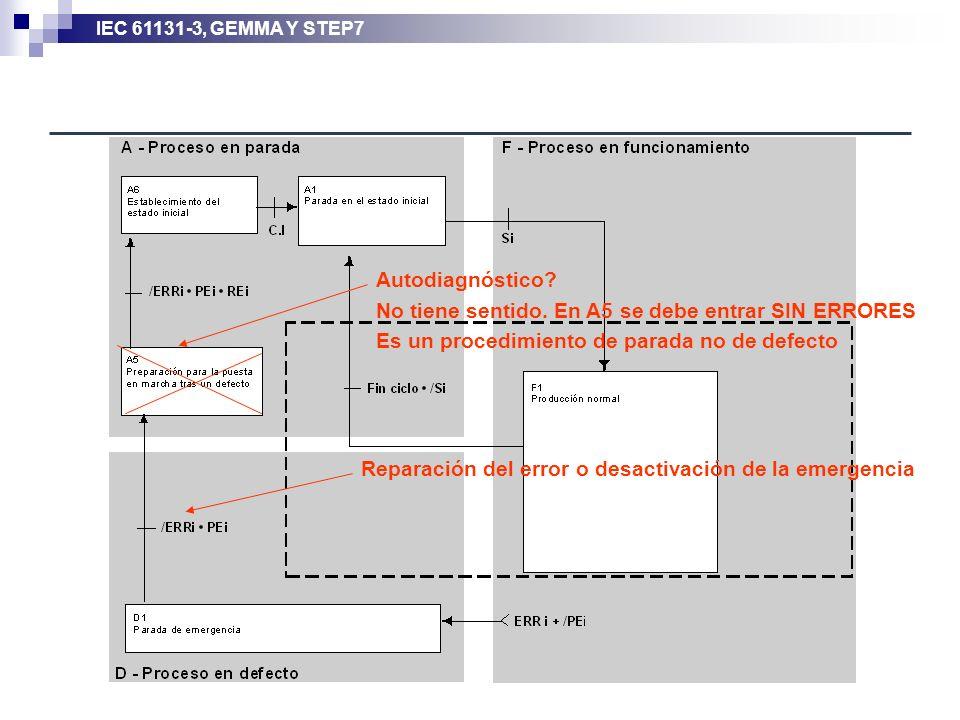 Reparación del error o desactivación de la emergencia