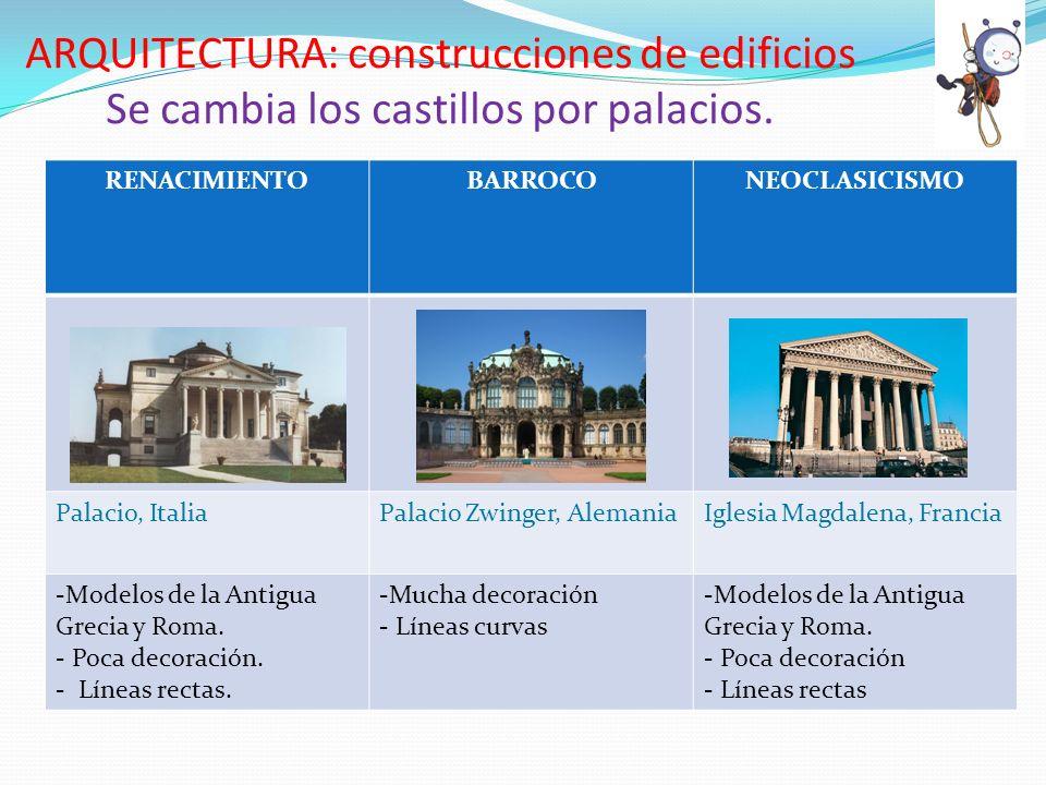 ARQUITECTURA: construcciones de edificios Se cambia los castillos por palacios.