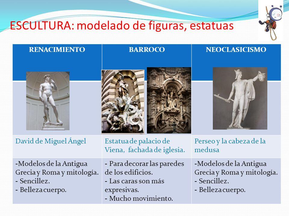 ESCULTURA: modelado de figuras, estatuas