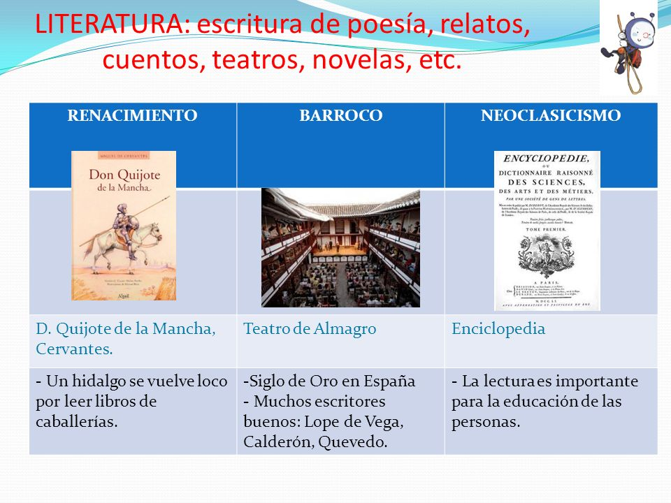 LITERATURA: escritura de poesía, relatos, cuentos, teatros, novelas, etc.