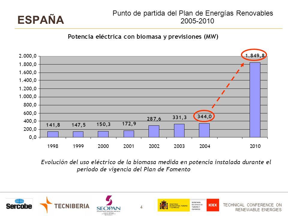 Punto de partida del Plan de Energías Renovables 2005-2010