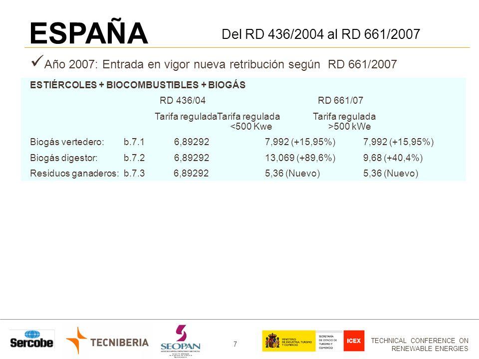ESPAÑA Del RD 436/2004 al RD 661/2007. Año 2007: Entrada en vigor nueva retribución según RD 661/2007.