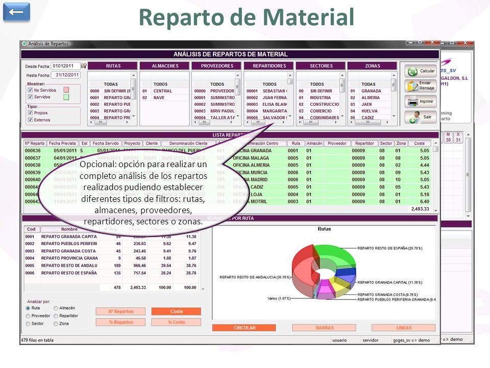 ← Reparto de Material. Desde los repartos se gestionan los envíos de materiales y consumibles incluidos en la cuota de cada cliente.