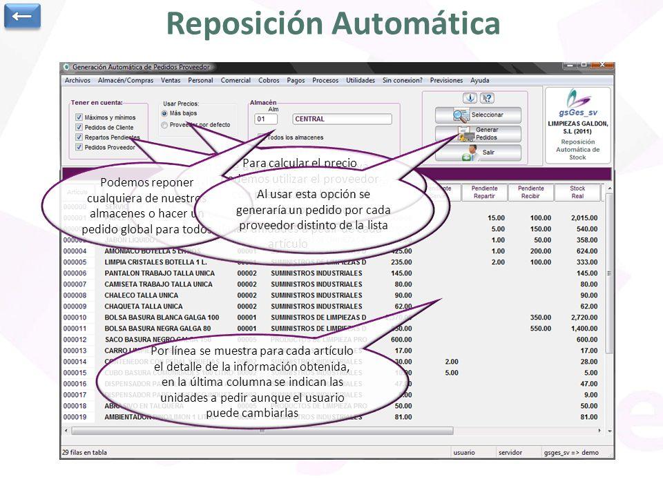 Reposición Automática