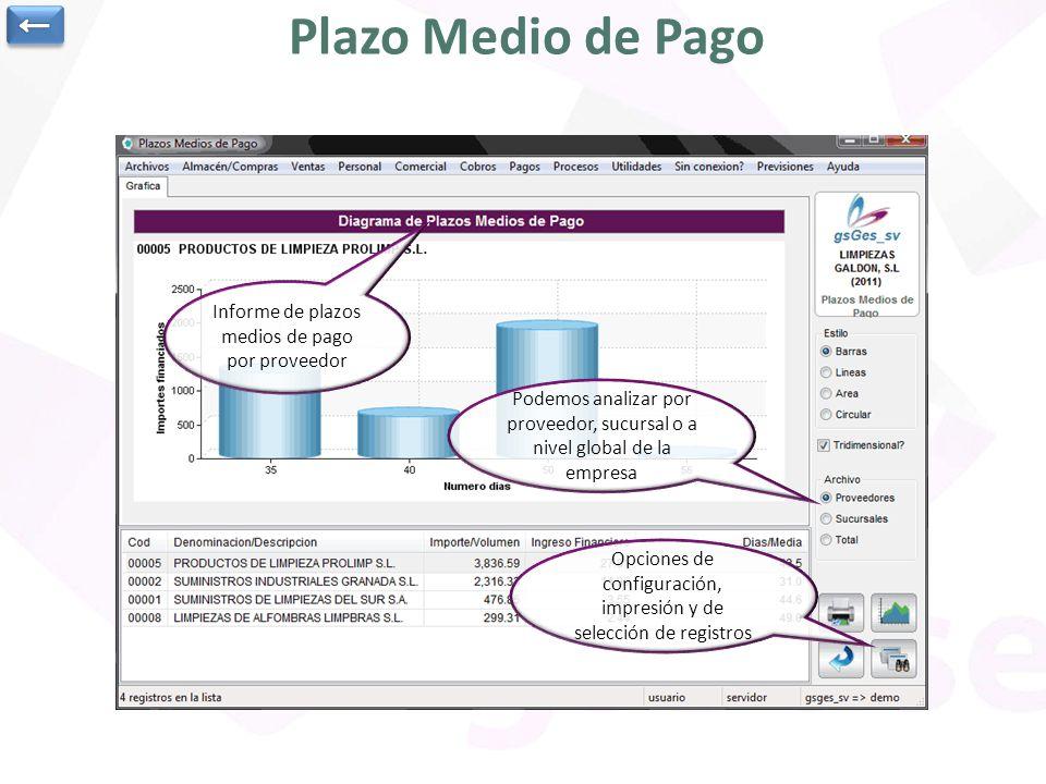 Plazo Medio de Pago ← Informe de plazos medios de pago por proveedor